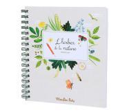 L'herbier de la nature - Le Jardin du Moulin